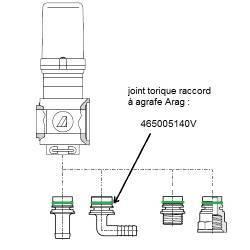 Joint torique Viton pour embout vanne Arag 863 - 22.22 x 2.62 mm