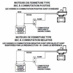 """Vanne électrique tronçon 2 voies Teejet - 1""""F - commutation négative"""